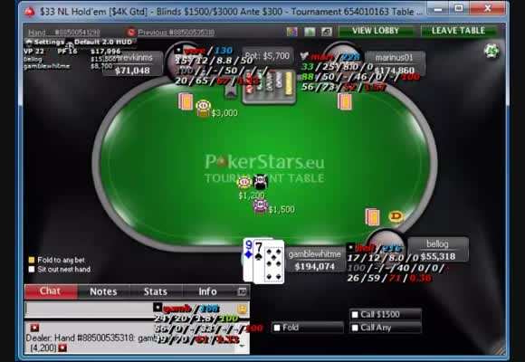 Final table review III