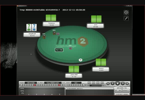 8 $ 1r1a z MightySparow - final table