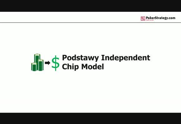 Podstawy Independent Chip Model