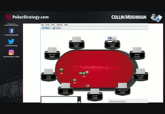 $27 Deep Stack MTT Review with D PitcherAK