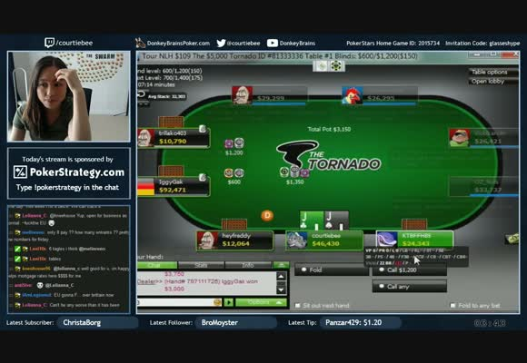 Courtiebee On The $109 Tornado Final Table