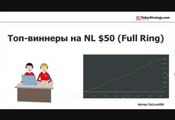 Топ-виннеры на NL $50 FR