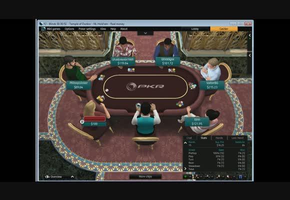 Подходит ли вам онлайн-покер?