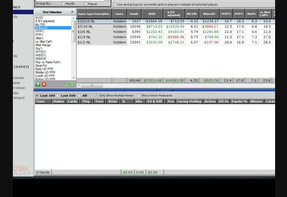 Перевод NL BSS $400/2000 SH, Ситуации, упускаемые регулярами из виду