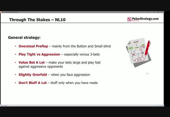 Подъём по лимитам с asimos - NL $10 Zoom SH, Стратегия и Советы, часть 2