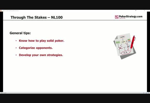 Подъём по лимитам с asimos - NL $100 Zoom SH, Стратегия и Советы, часть 8