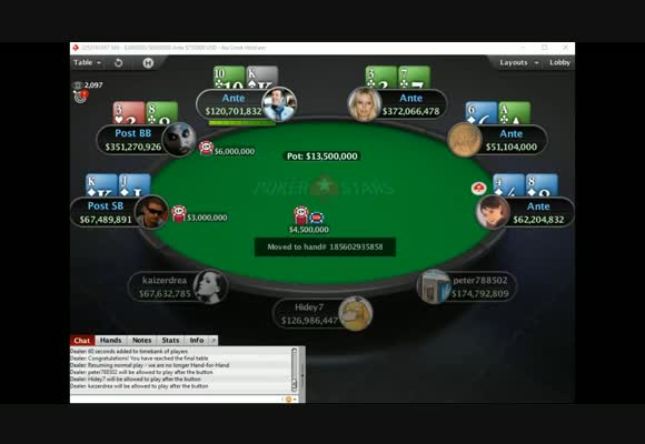 Обзор юбилейного Sunday Million $10M GTD с Коллином, часть 1