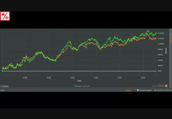 Анализ сессии MSS NL $50 Rush SH