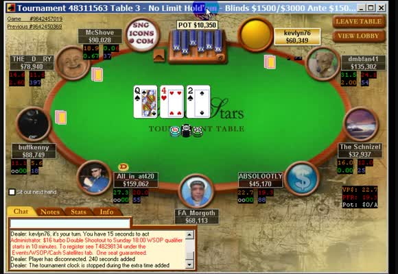 MTT $109 Rebuy - Final Table