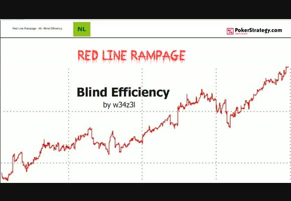 Red Line Rampage - Blind Efficiency