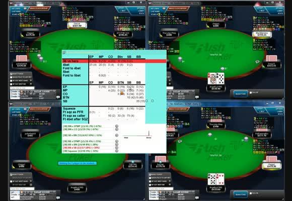 NL400 Rush Poker na FullTilt - część 2